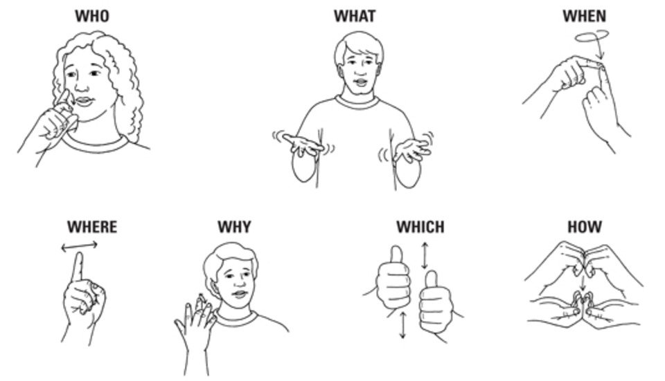 Sign Language Good Meaning Quotes Quotesgram